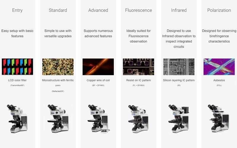 Metallurgical Microscope BX 53M