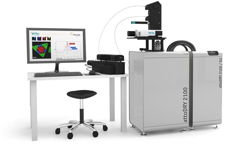 cryoRaman – Cryogenic Raman Imaging