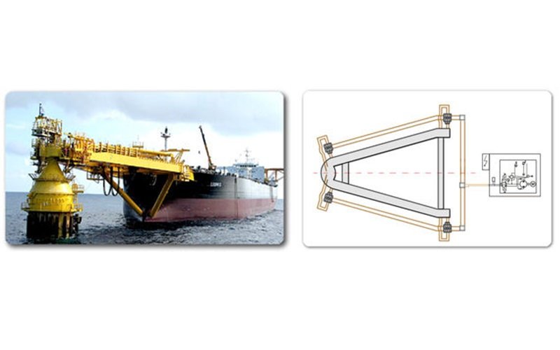Lubrication System for Marine and Offshore