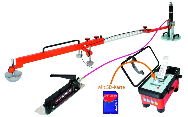 Plate Bearing Tester AX®01