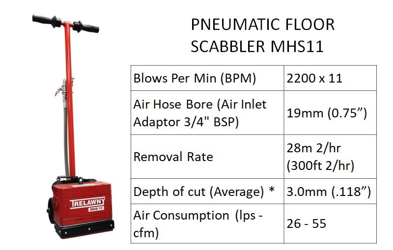 Pneumatic Floor Scabblers