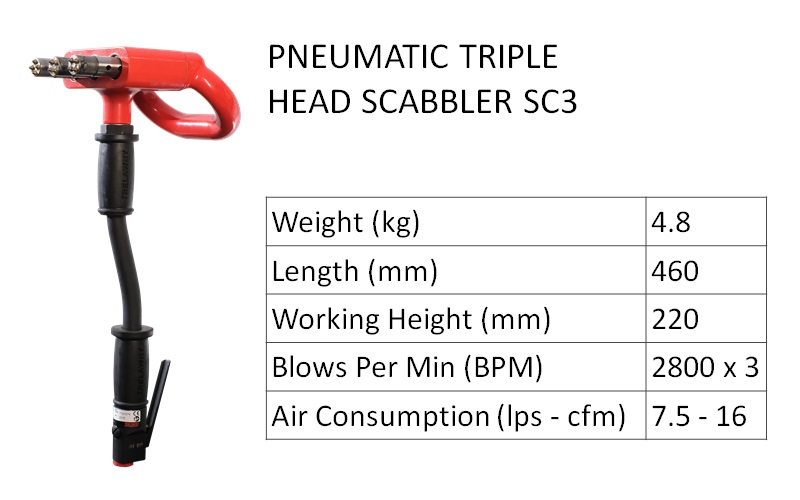 Pneumatic Hand Scabblers